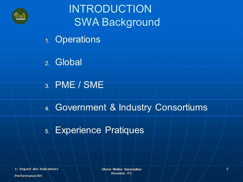 Steve Woloz Associates Revision #2 Steve Woloz Associates 6 INTRODUCTION Identification des Participants 1.