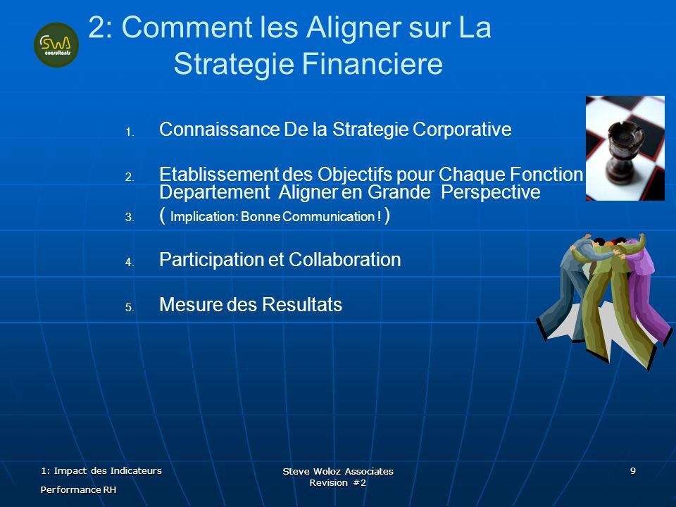 Steve Woloz Associates Revision #2 Steve Woloz Associates 9 2: Comment les Aligner sur La Strategie Financiere 1.