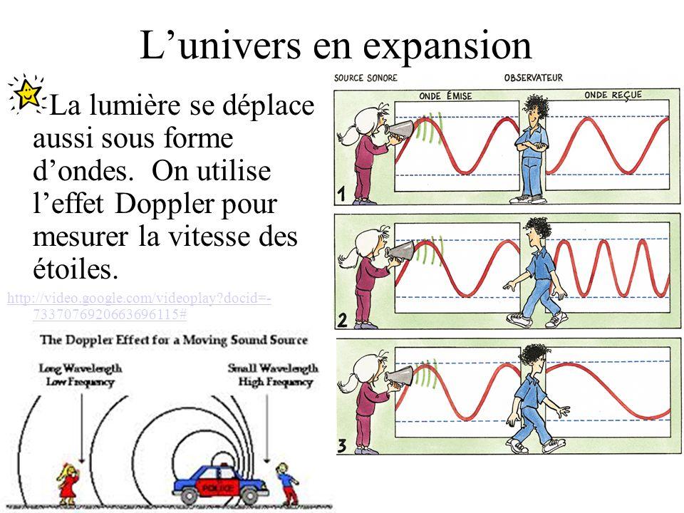 Leffet de Doppler est utilisé............... pour nous informer de la vitesse dun fastball.