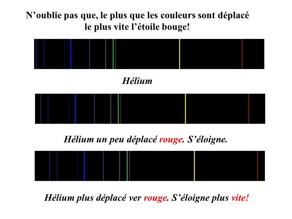 Ça cest le pattern des longueurs dondes émit par lélément hélium Ça cest le pattern de longueur des ondes dhélium qui sont trouvé dans la lumière des étoiles et galaxie distante.