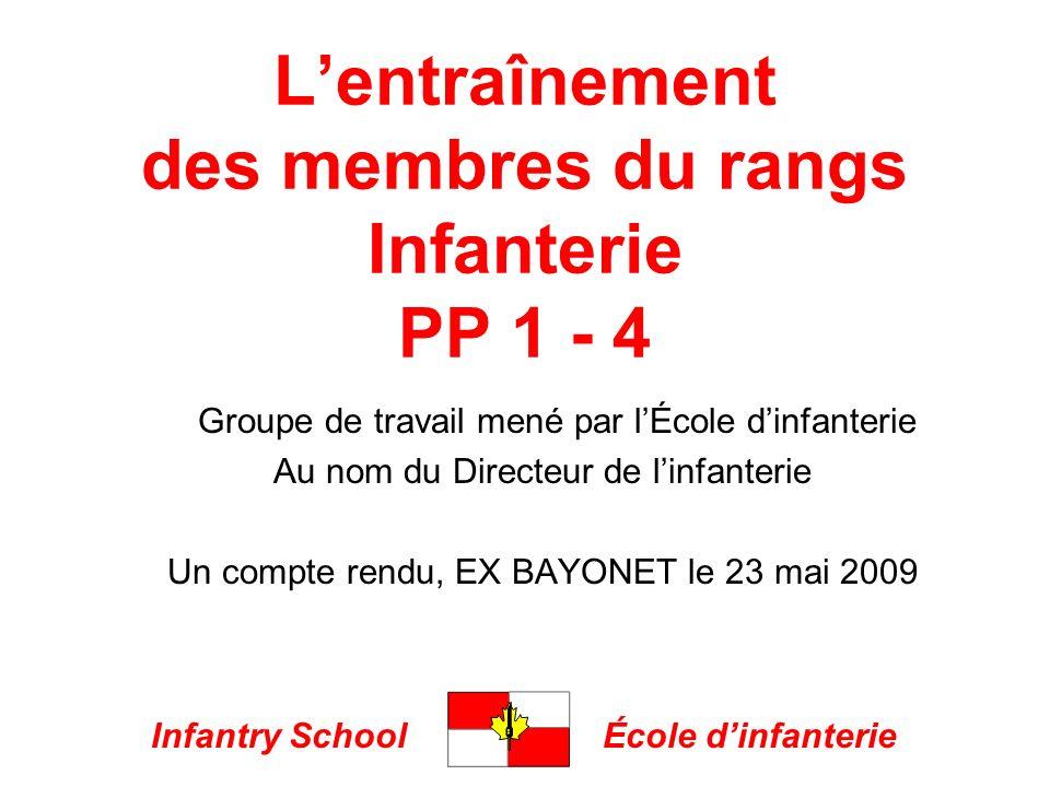 Infantry SchoolÉcole dinfanterie Lentraînement des membres du rangs Infanterie PP 1 - 4 Groupe de travail mené par lÉcole dinfanterie Au nom du Directeur de linfanterie Un compte rendu, EX BAYONET le 23 mai 2009