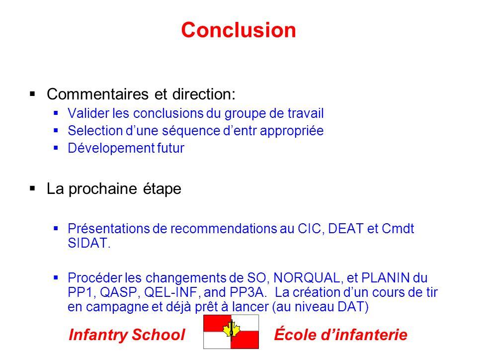 Infantry SchoolÉcole dinfanterie Conclusion Commentaires et direction: Valider les conclusions du groupe de travail Selection dune séquence dentr appr