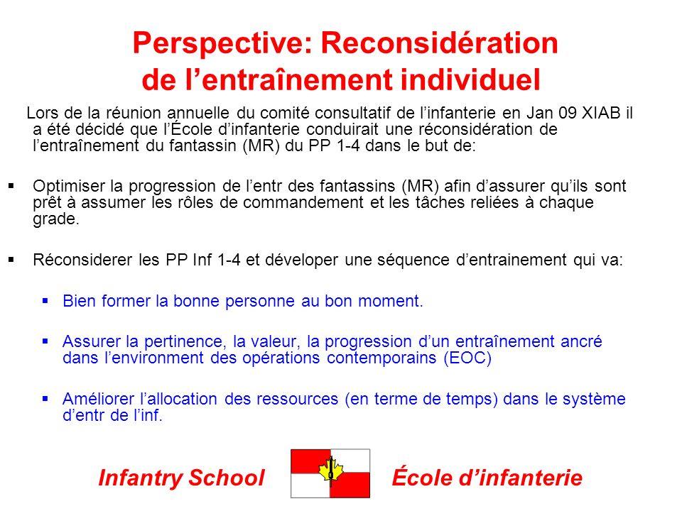 Infantry SchoolÉcole dinfanterie Perspective: Reconsidération de lentraînement individuel Lors de la réunion annuelle du comité consultatif de linfant