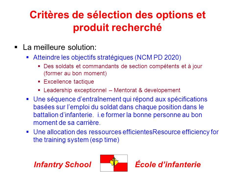 Infantry SchoolÉcole dinfanterie Critères de sélection des options et produit recherché La meilleure solution: Atteindre les objectifs stratégiques (N