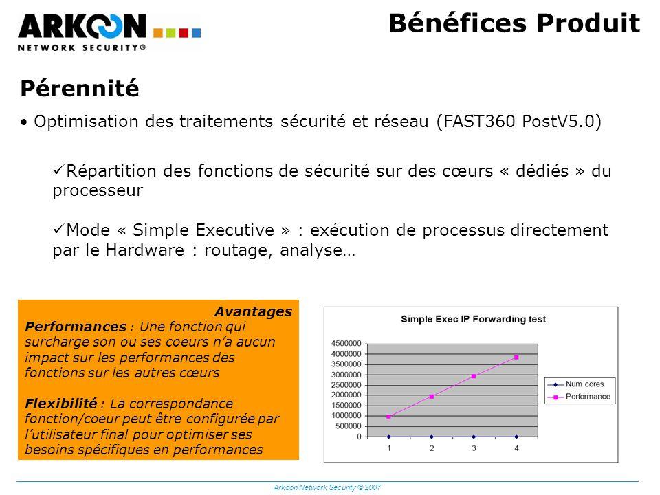 Arkoon Network Security © 2007 Bénéfices Produit Pérennité Optimisation des traitements sécurité et réseau (FAST360 PostV5.0) Répartition des fonction