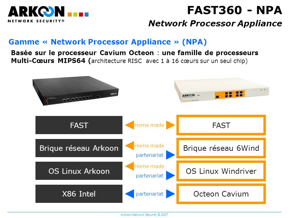 Arkoon Network Security © 2007 FAST360 - NPA Network Processor Appliance OS Linux Windriver Brique réseau 6Wind FAST Octeon Cavium OS Linux Arkoon Bri
