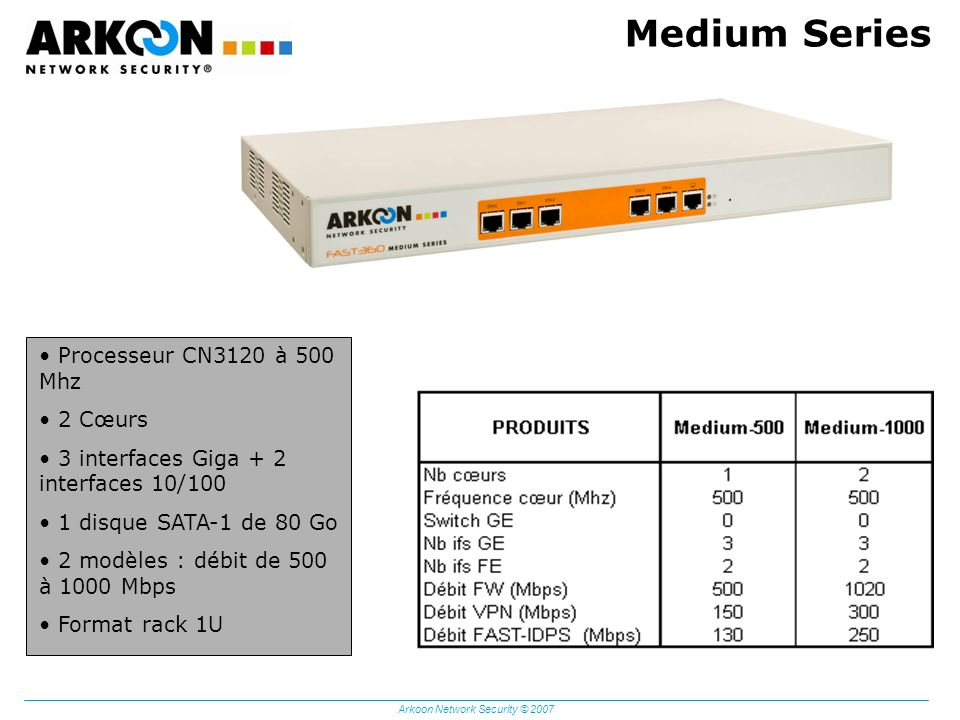 Arkoon Network Security © 2007 Medium Series Processeur CN3120 à 500 Mhz 2 Cœurs 3 interfaces Giga + 2 interfaces 10/100 1 disque SATA-1 de 80 Go 2 mo