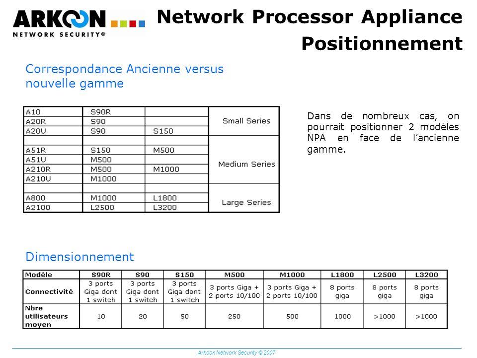 Arkoon Network Security © 2007 Network Processor Appliance Positionnement Correspondance Ancienne versus nouvelle gamme Dimensionnement Dans de nombre