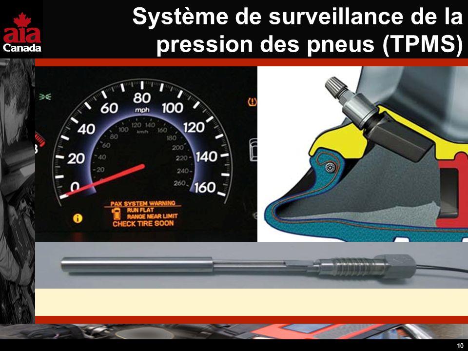 10 Système de surveillance de la pression des pneus (TPMS)
