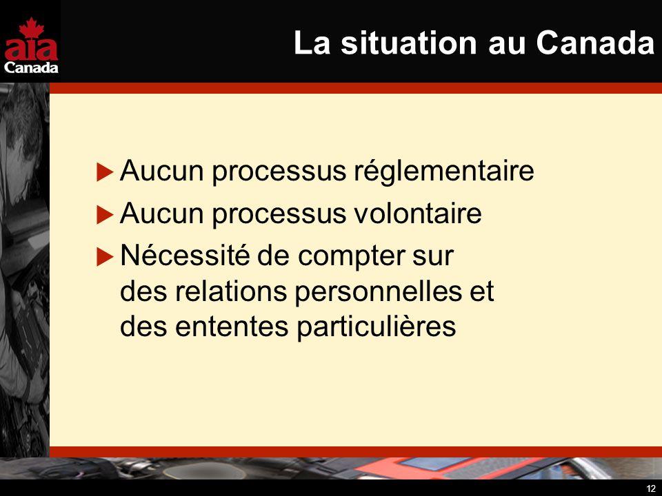 12 La situation au Canada Aucun processus réglementaire Aucun processus volontaire Nécessité de compter sur des relations personnelles et des ententes particulières