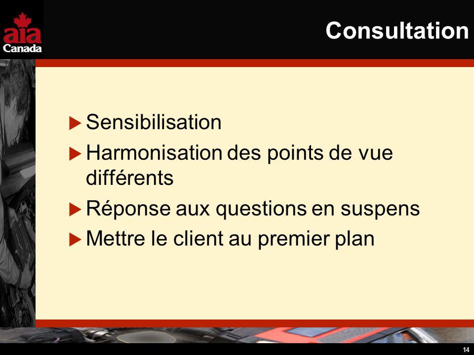 14 Consultation Sensibilisation Harmonisation des points de vue différents Réponse aux questions en suspens Mettre le client au premier plan