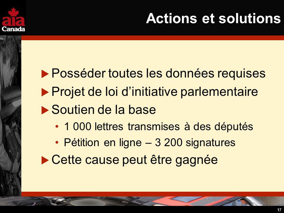 17 Actions et solutions Posséder toutes les données requises Projet de loi dinitiative parlementaire Soutien de la base 1 000 lettres transmises à des