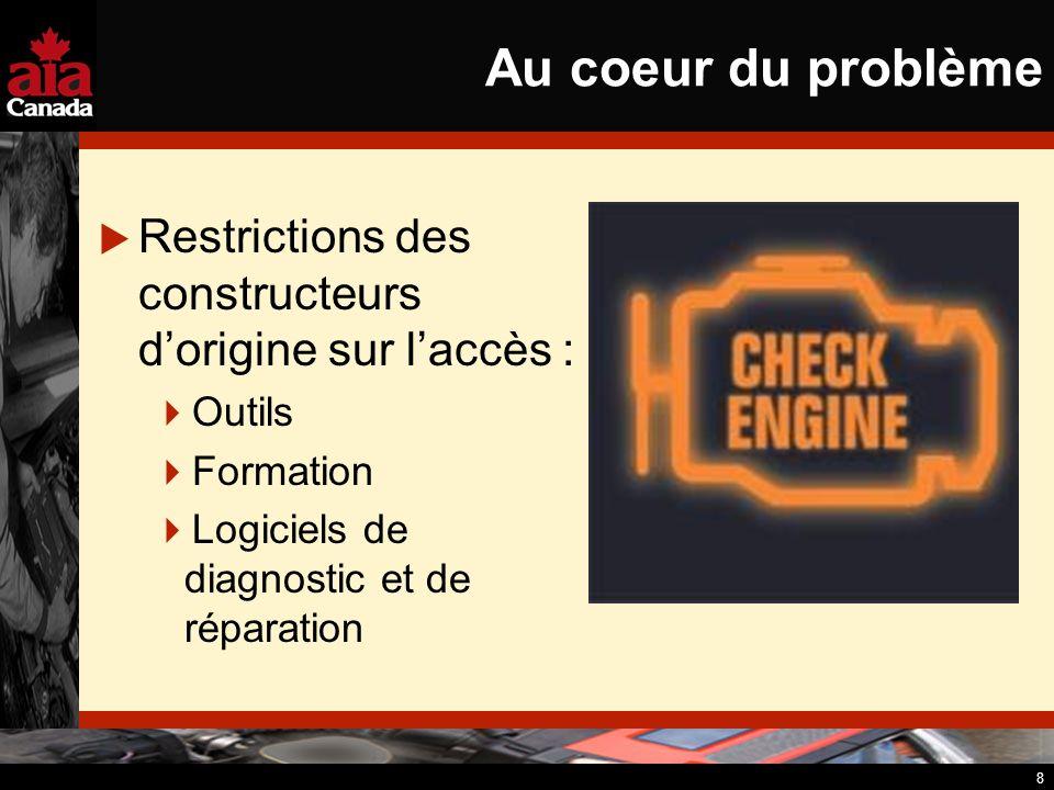 8 Au coeur du problème Restrictions des constructeurs dorigine sur laccès : Outils Formation Logiciels de diagnostic et de réparation
