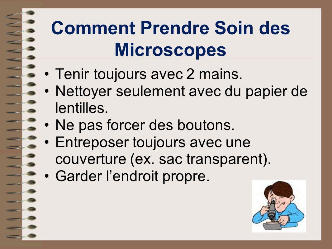 Oculaire Tube Optique Revolver Bras/Potence Lentille Objective Platine Valet Vis macrométrique (macrovis) Vis micrométrique (microvis) Base/Pied Diaphragme Lampe/Miroir Les Parties des Microscopes
