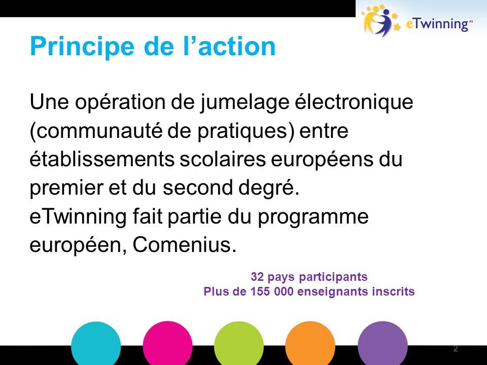 Principe de laction Une opération de jumelage électronique (communauté de pratiques) entre établissements scolaires européens du premier et du second degré.