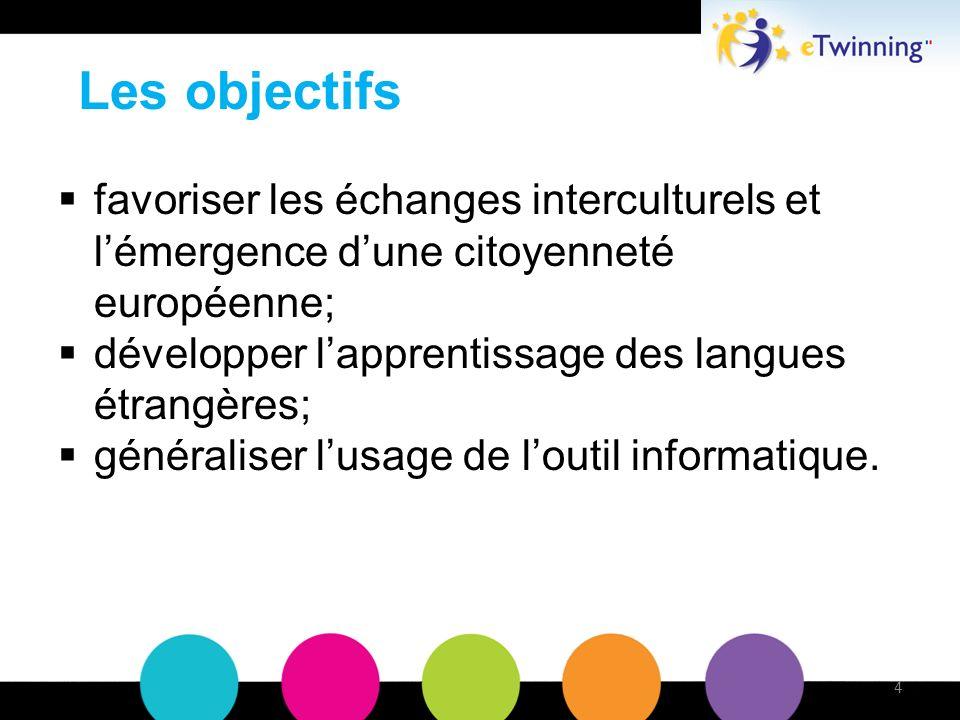 Les objectifs favoriser les échanges interculturels et lémergence dune citoyenneté européenne; développer lapprentissage des langues étrangères; généraliser lusage de loutil informatique.