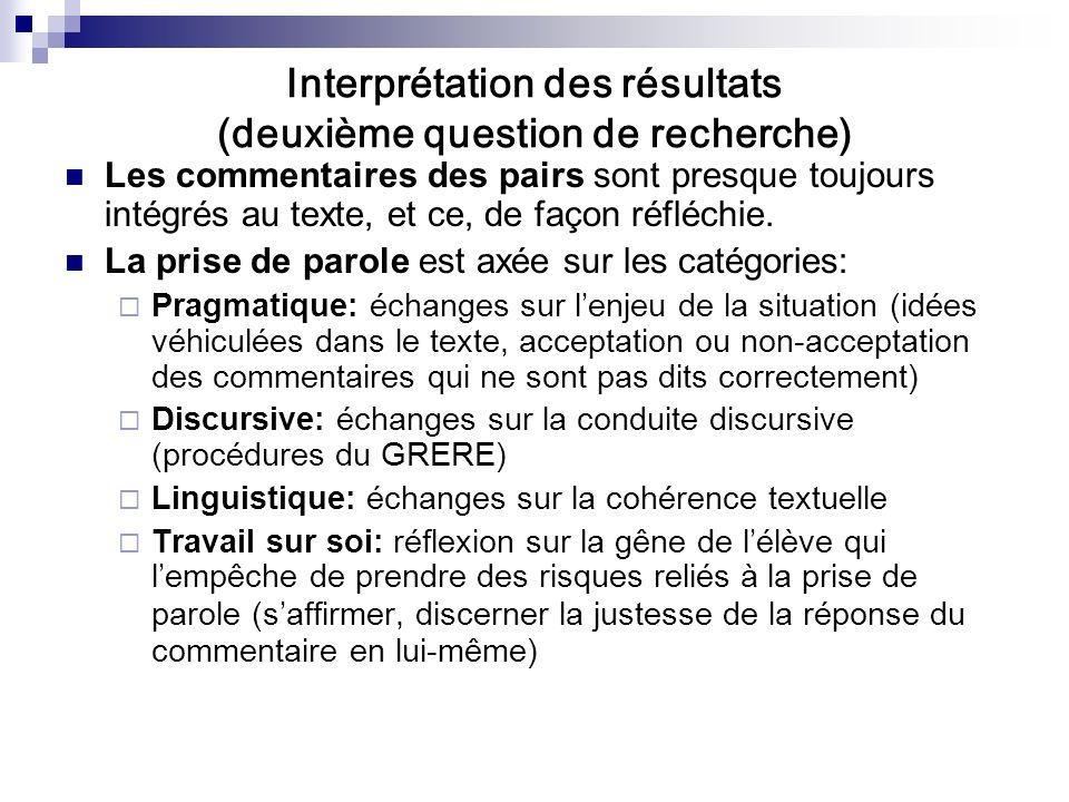 Interprétation des résultats (deuxième question de recherche) Les commentaires des pairs sont presque toujours intégrés au texte, et ce, de façon réfléchie.