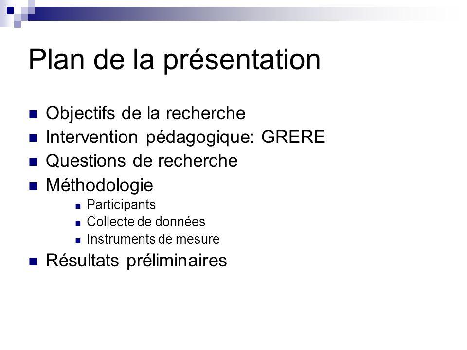 Plan de la présentation Objectifs de la recherche Intervention pédagogique: GRERE Questions de recherche Méthodologie Participants Collecte de données Instruments de mesure Résultats préliminaires