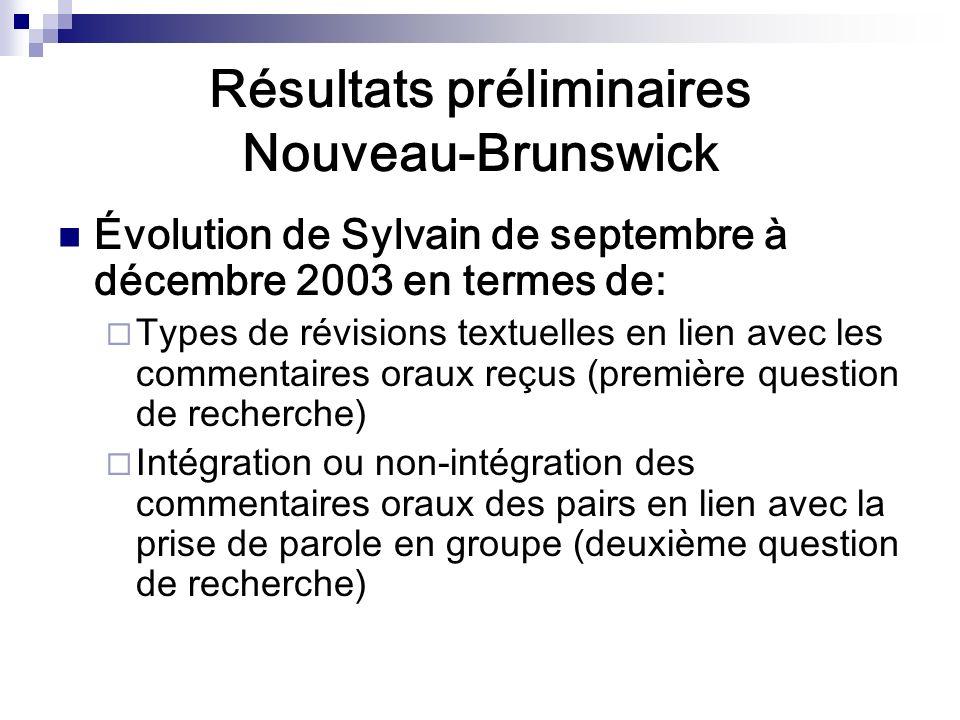 Résultats préliminaires Nouveau-Brunswick Évolution de Sylvain de septembre à décembre 2003 en termes de: Types de révisions textuelles en lien avec les commentaires oraux reçus (première question de recherche) Intégration ou non-intégration des commentaires oraux des pairs en lien avec la prise de parole en groupe (deuxième question de recherche)