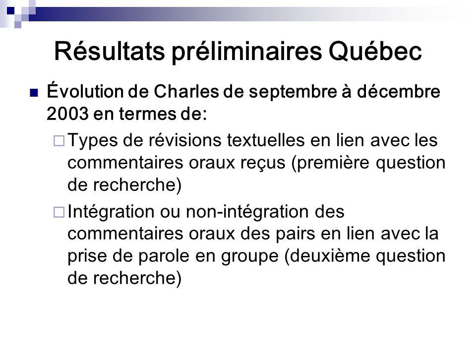 Résultats préliminaires Québec Évolution de Charles de septembre à décembre 2003 en termes de: Types de révisions textuelles en lien avec les commentaires oraux reçus (première question de recherche) Intégration ou non-intégration des commentaires oraux des pairs en lien avec la prise de parole en groupe (deuxième question de recherche)
