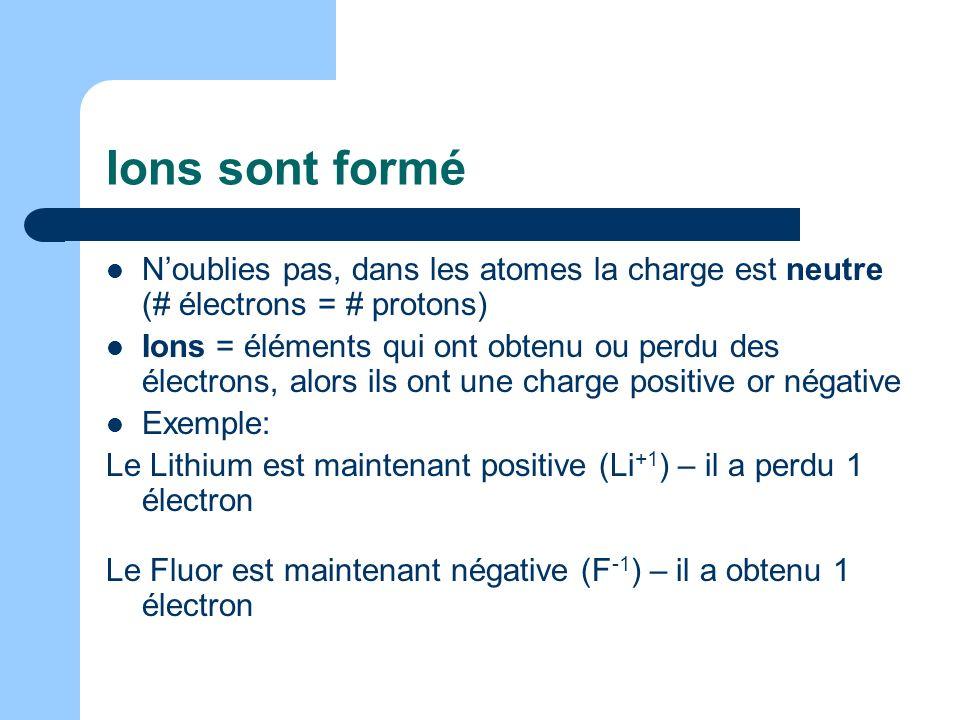 Ions sont formé Noublies pas, dans les atomes la charge est neutre (# électrons = # protons) Ions = éléments qui ont obtenu ou perdu des électrons, al