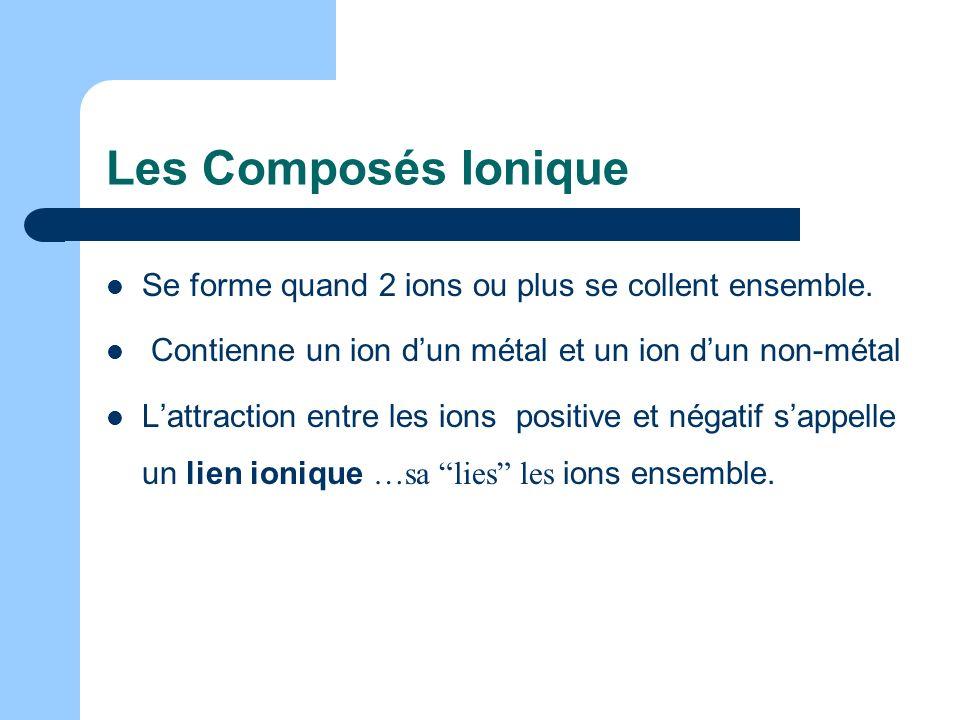 Les Composés Ionique Se forme quand 2 ions ou plus se collent ensemble. Contienne un ion dun métal et un ion dun non-métal Lattraction entre les ions