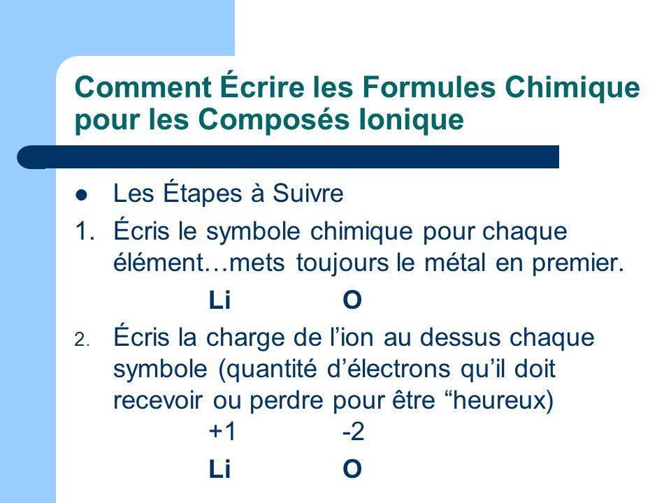 Comment Écrire les Formules Chimique pour les Composés Ionique Les Étapes à Suivre 1.Écris le symbole chimique pour chaque élément…mets toujours le mé