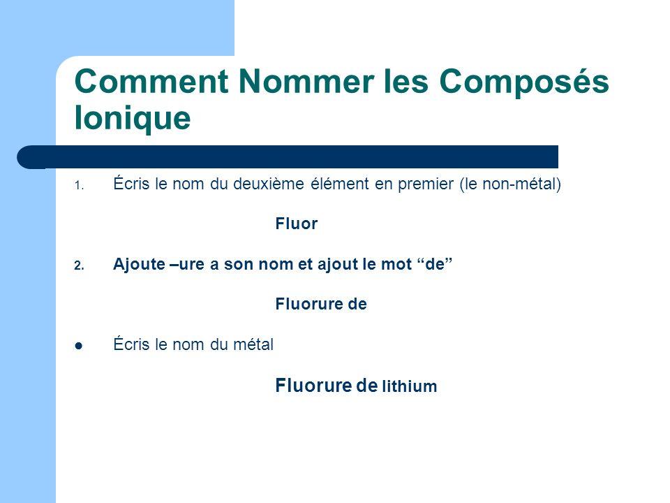 Comment Nommer les Composés Ionique 1. Écris le nom du deuxième élément en premier (le non-métal) Fluor 2. Ajoute –ure a son nom et ajout le mot de Fl