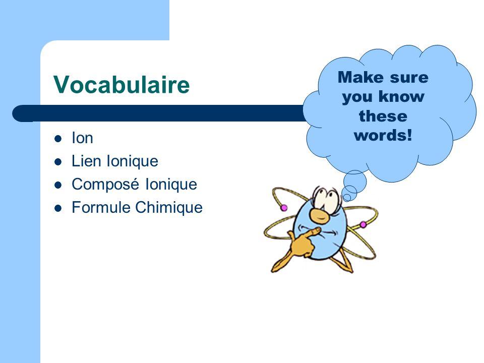 Vocabulaire Ion Lien Ionique Composé Ionique Formule Chimique Make sure you know these words!