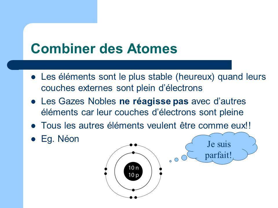 Combiner des Atomes Les éléments sont le plus stable (heureux) quand leurs couches externes sont plein délectrons Les Gazes Nobles ne réagisse pas ave