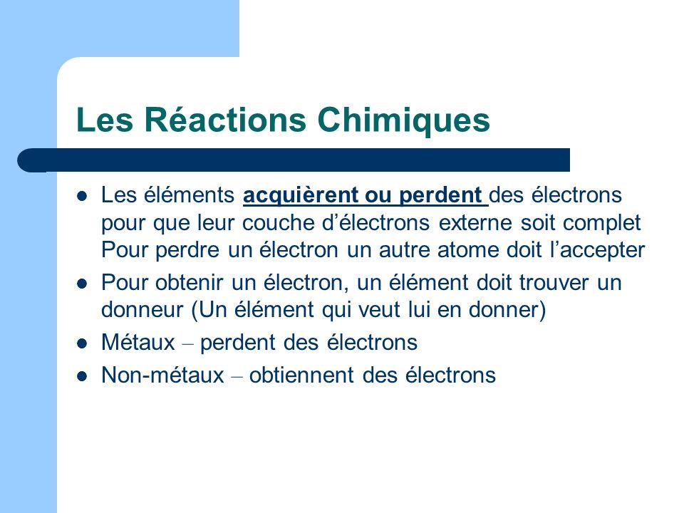 Les Réactions Chimiques Les éléments acquièrent ou perdent des électrons pour que leur couche délectrons externe soit complet Pour perdre un électron