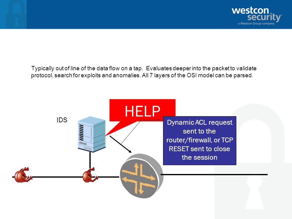 IPS – Intrusion Prevention System Typically inline of the data flow.