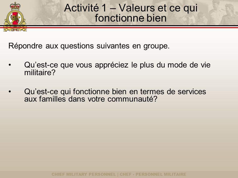 CHIEF MILITARY PERSONNEL | CHEF - PERSONNEL MILITAIRE Activité 1 – Valeurs et ce qui fonctionne bien Répondre aux questions suivantes en groupe.