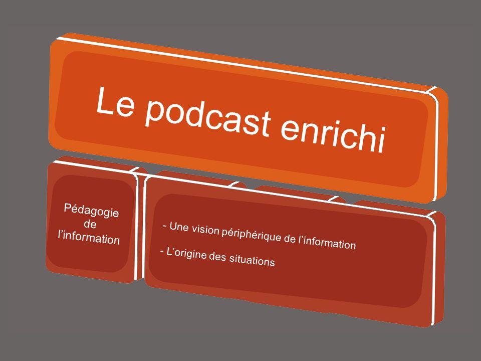 Autoproduit Le podcast enrichi - Une vision périphérique de linformation - Lorigine des situations Pédagogie de linformation