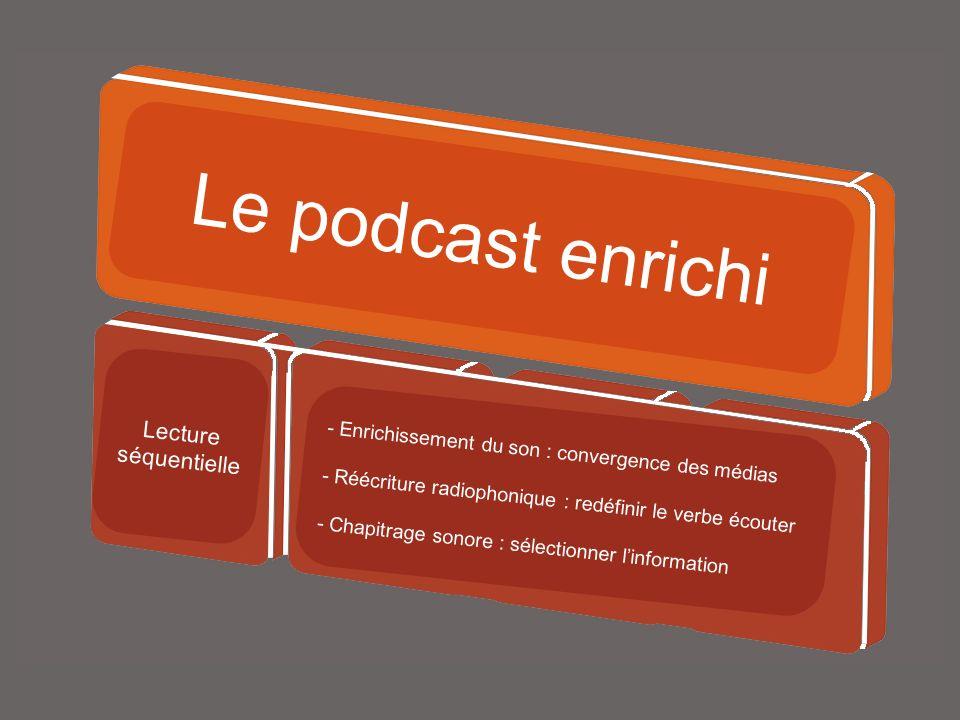 Autoproduit Le podcast enrichi - Enrichissement du son : convergence des médias - Réécriture radiophonique : redéfinir le verbe écouter - Chapitrage sonore : sélectionner linformation Lecture séquentielle