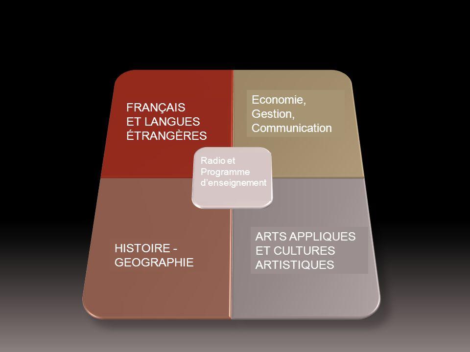 FRANÇAIS ET LANGUES ÉTRANGÈRES HISTOIRE - GEOGRAPHIE ARTS APPLIQUES ET CULTURES ARTISTIQUES Economie, Gestion, Communication Radio et Programme denseignement