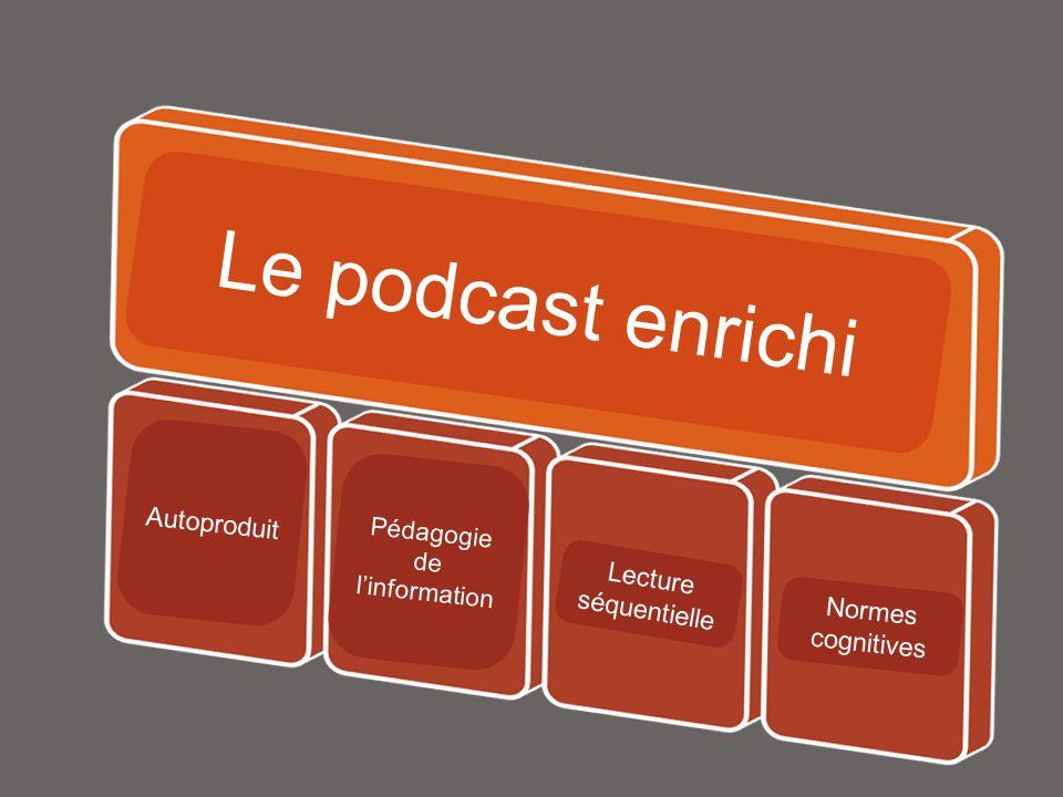 Le podcast enrichi Autoproduit Pédagogie de linformation Lecture séquentielle Normes cognitives