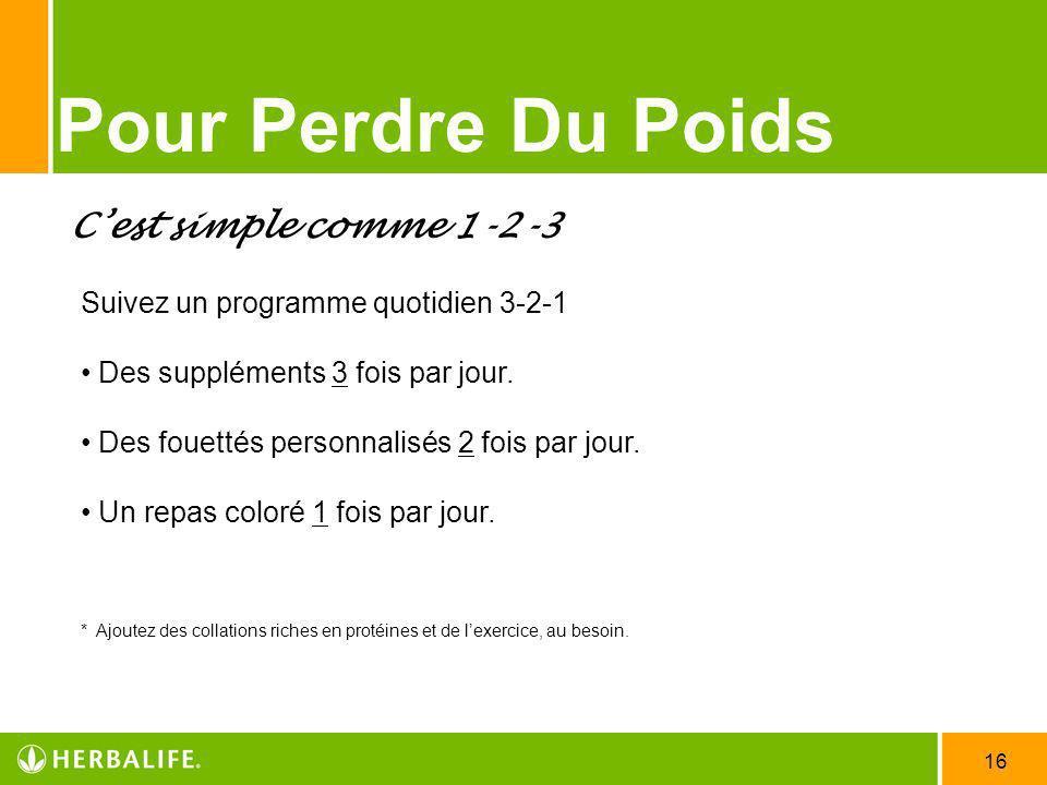 16 Pour Perdre Du Poids Cest simple comme 1-2-3 Suivez un programme quotidien 3-2-1 Des suppléments 3 fois par jour. Des fouettés personnalisés 2 fois