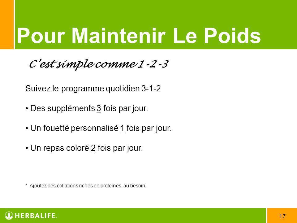 17 Pour Maintenir Le Poids Cest simple comme 1-2-3 Suivez le programme quotidien 3-1-2 Des suppléments 3 fois par jour. Un fouetté personnalisé 1 fois