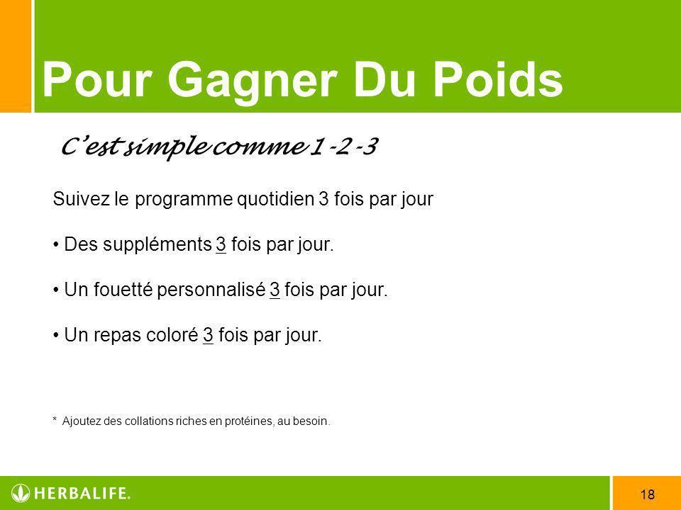 18 Pour Gagner Du Poids Cest simple comme 1-2-3 Suivez le programme quotidien 3 fois par jour Des suppléments 3 fois par jour. Un fouetté personnalisé