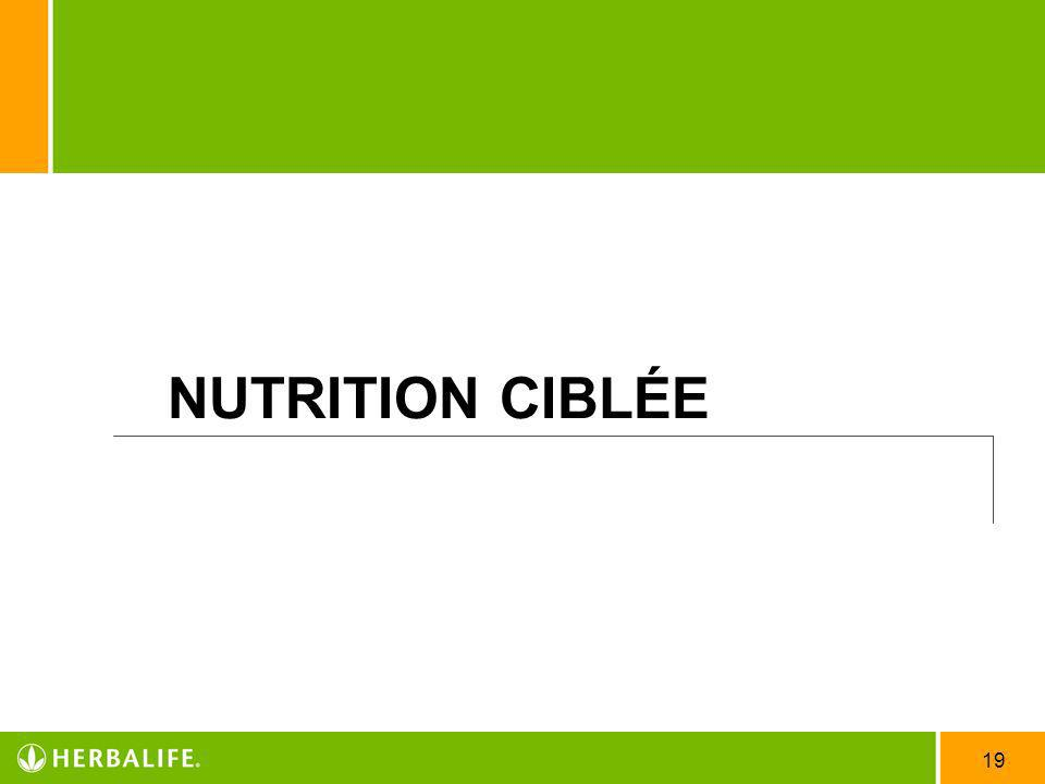 19 NUTRITION CIBLÉE