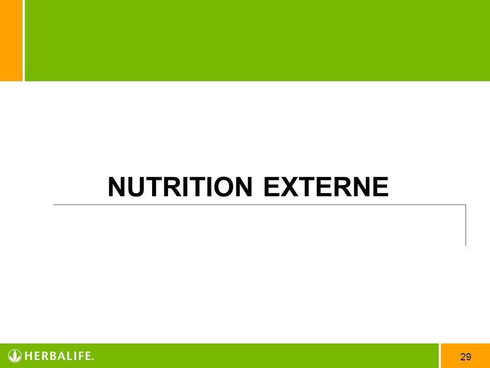 29 NUTRITION EXTERNE