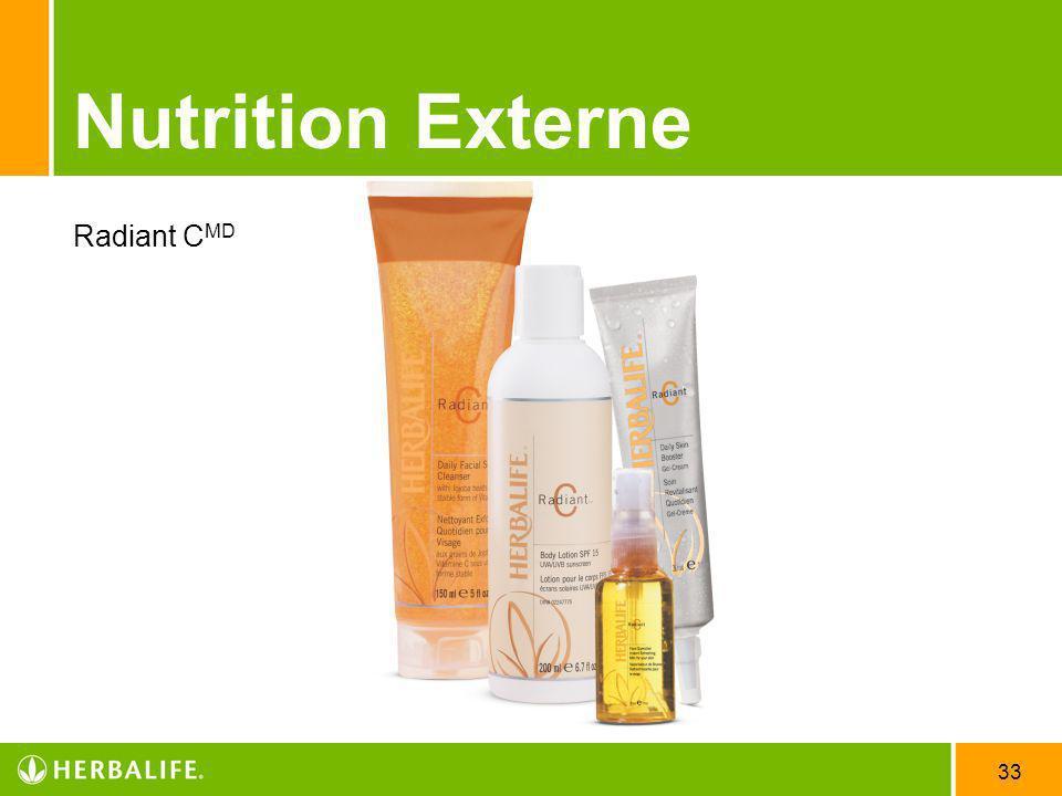 33 Nutrition Externe Radiant C MD