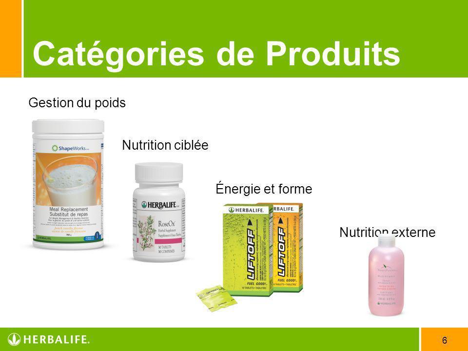 6 Catégories de Produits Gestion du poids Nutrition ciblée Énergie et forme Nutrition externe