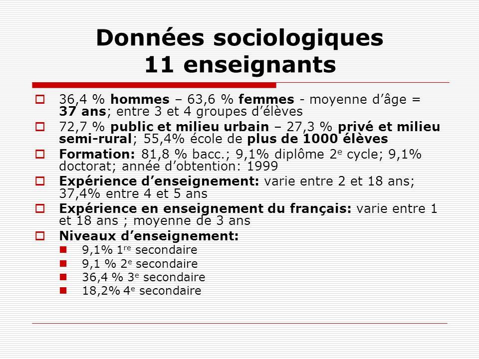 Données sociologiques 11 enseignants 36,4 % hommes – 63,6 % femmes - moyenne dâge = 37 ans; entre 3 et 4 groupes délèves 72,7 % public et milieu urbai