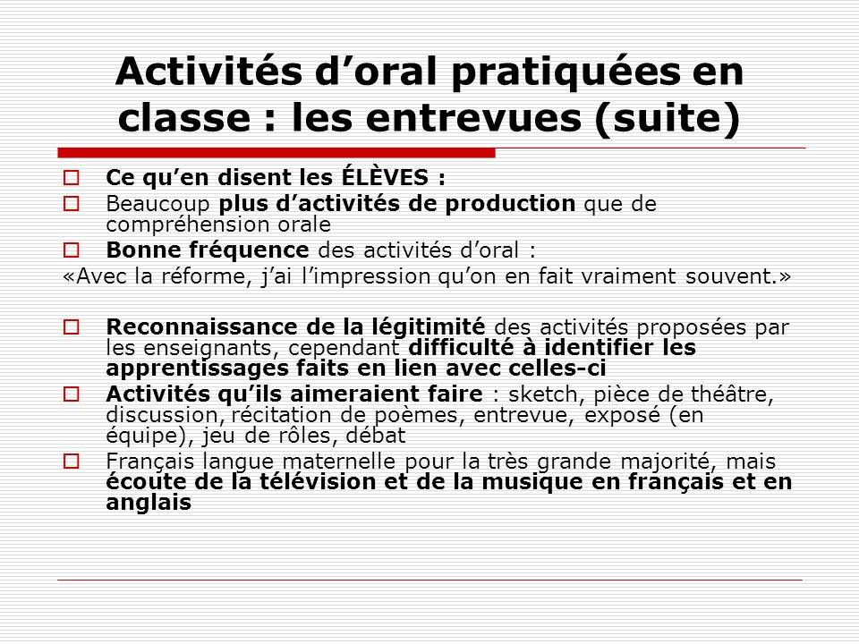 Activités doral pratiquées en classe : les entrevues (suite) Ce quen disent les ÉLÈVES : Beaucoup plus dactivités de production que de compréhension o