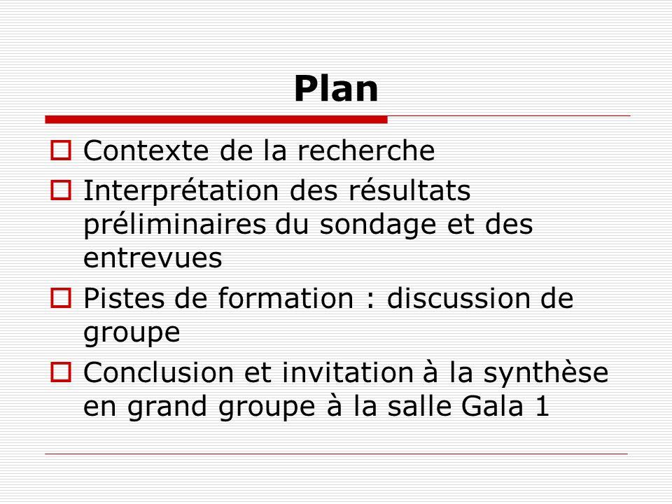 Plan Contexte de la recherche Interprétation des résultats préliminaires du sondage et des entrevues Pistes de formation : discussion de groupe Conclu