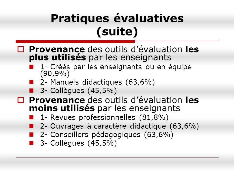 Pratiques évaluatives (suite) Provenance des outils dévaluation les plus utilisés par les enseignants 1- Créés par les enseignants ou en équipe (90,9%