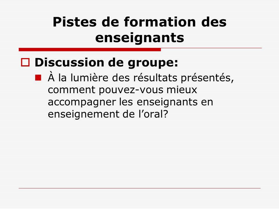 Pistes de formation des enseignants Discussion de groupe: À la lumière des résultats présentés, comment pouvez-vous mieux accompagner les enseignants