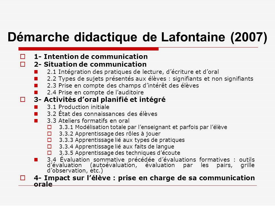 Démarche didactique de Lafontaine (2007) 1- Intention de communication 2- Situation de communication 2.1 Intégration des pratiques de lecture, décritu